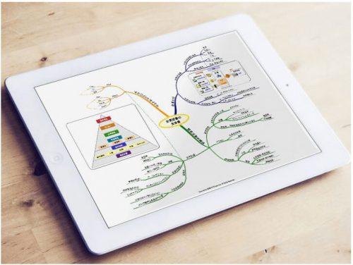 スタディングの学習マップ