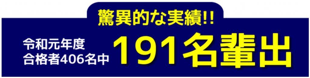 東京法経学院の合格実績
